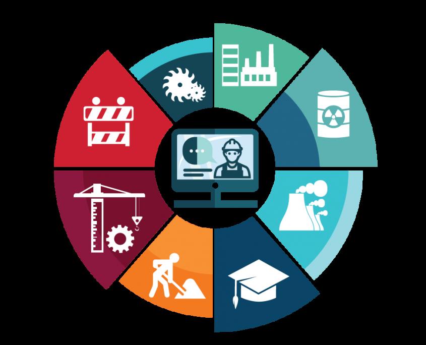 مدیریت استراتژیک در صنایع مختلف