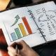 تدوین استراتژی مناسب کسب و کار با استفاده از تحلیل مالی و تایپولوژی های مختلف