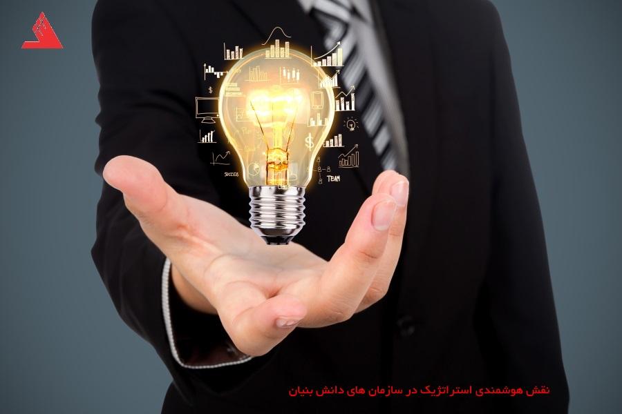 هوشمندی استراتژیک چیست؟ بررسی نقش تأثیر گذار هوشمندی استراتژیک در سازمان دانش بنیان