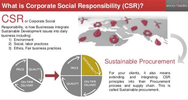 تعریف مسئولیت اجتماعی شرکت چیست