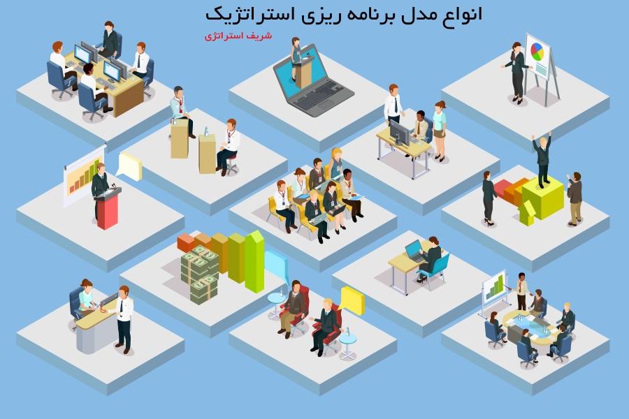 مدل برنامه ریزی استراتژیک چیست؟ بررسی انواع روش ها و مدل های مدیریت استراتژیک