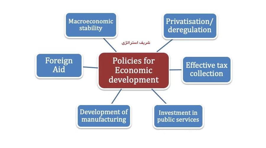 تعریف رکود در شرایط بد اقتصادی چیست