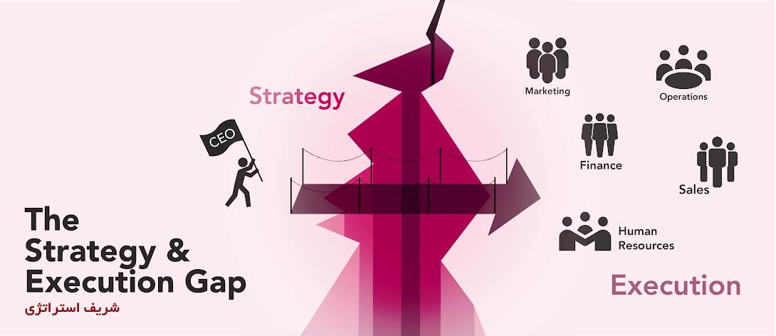 فرایند اجرای استراتژی چیست