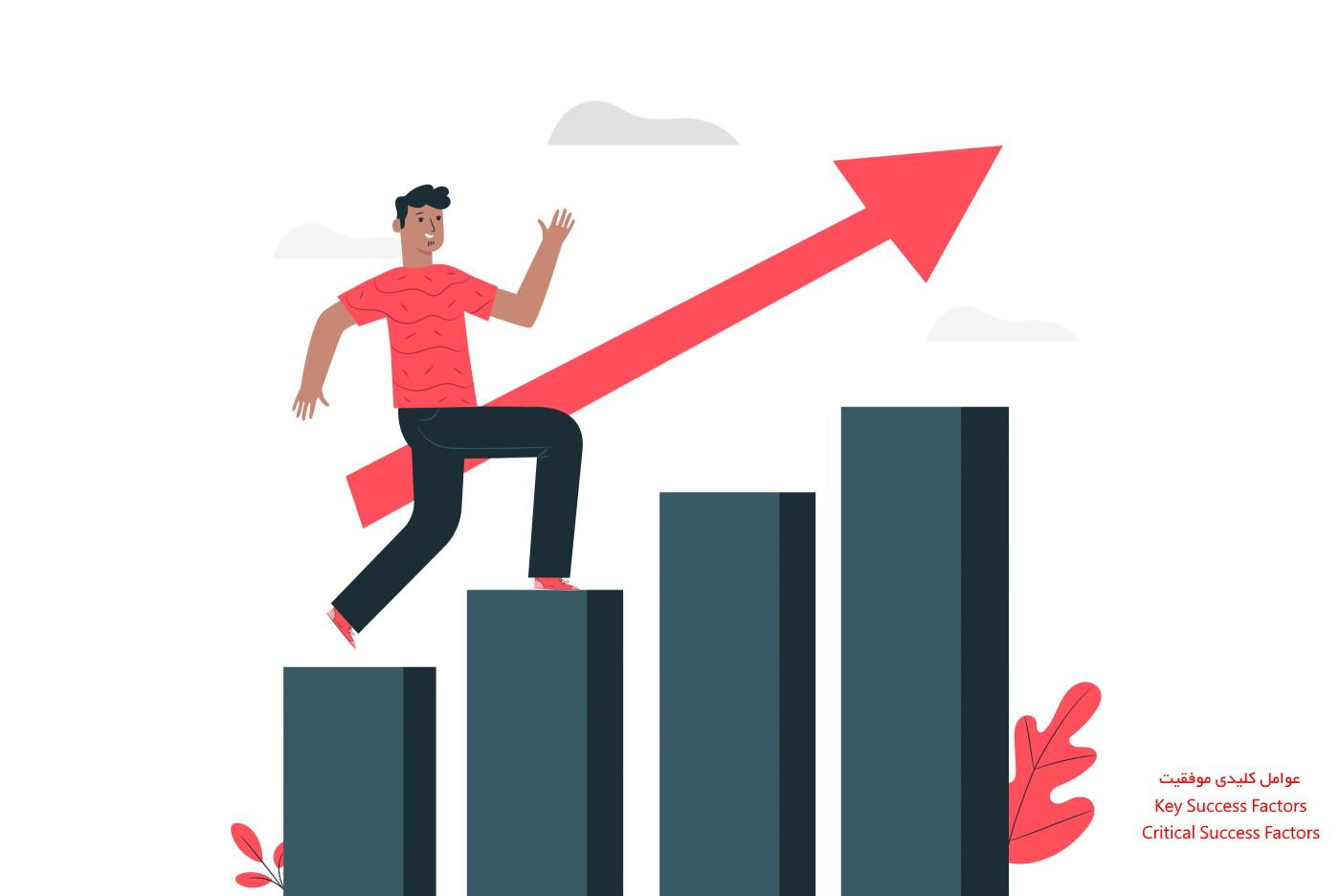 عوامل کلیدی موفقیت و تأثیر آن بر استراتژی سارمان
