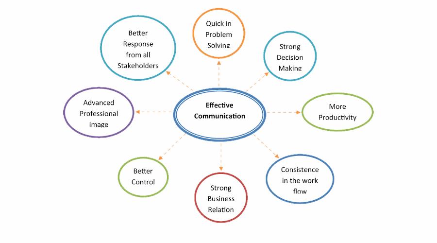موانع اجرای استراتژی در فرایند مدیریت استراتژیک چیست؟
