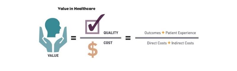 نحوه ایجاد ارزش در خدمات درمانی چگونه است