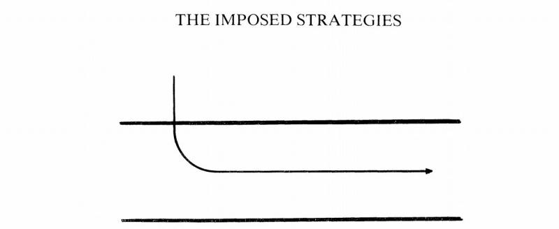 تعریف استراتژی تحمیلی چیست؟