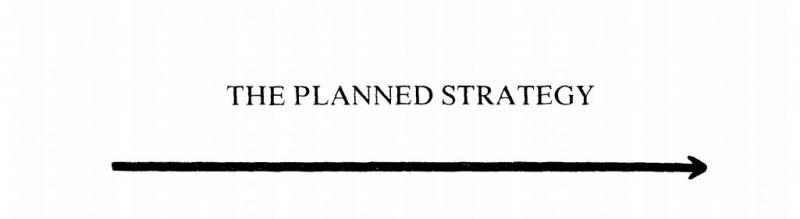 استراتژی طرح ریزی شده چیست؟