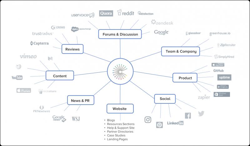 استراتژی رقابتی هوشمندانه و هوش رقابتی کسب و کار و سازمان