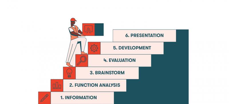 متدلوژی تحلیل ارزش و مهندسی ارزش چگونه است