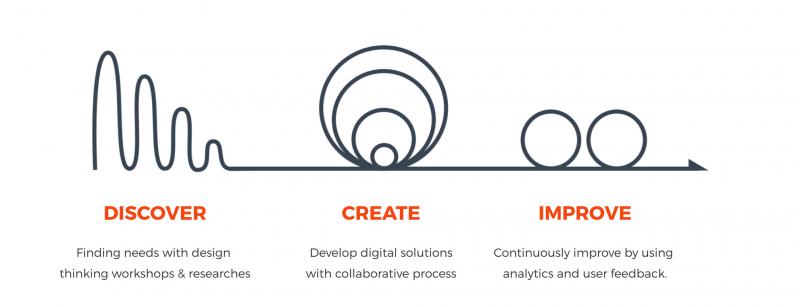 استراتژیست سازمان کیست و چگونه فعالیت می کند