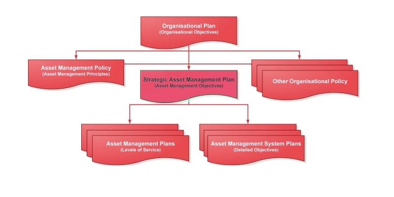 معنی و مفهووم مدیریت راهبردی چیست