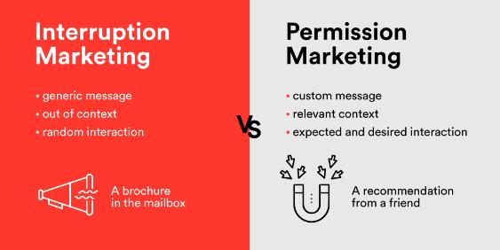تفاوت استراتژی بازاریابی اجازه ای و وقفه ای چیست